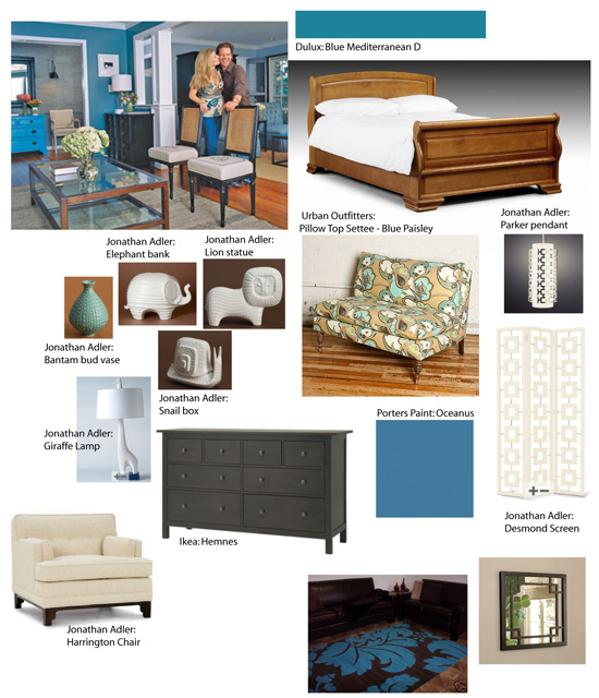The moodboard for my bedroom