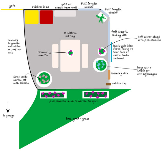 The plan for our rental courtyard